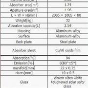 kolektor-klasifikacija