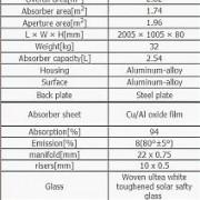 kolektor klasifikacija