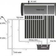 heat pipe kolektor skica