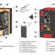 BURNIT PyroBURN LAMBDA1
